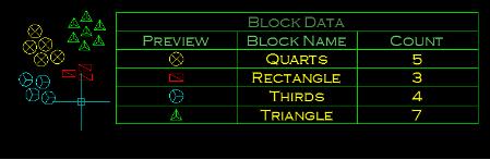 Подсчет количества блоков на чертеже Автокад
