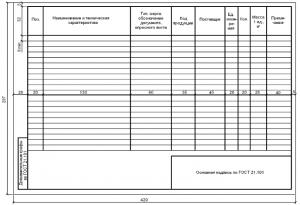 форма для заполнения спецификации оборудовани и материалов