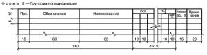 Групповая спецификация Форма 8 по ГОСТ Р 21.1101-2013