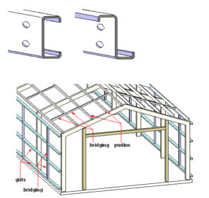 girts and purlins - разница между прогонами, инженерный английский