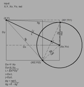 коориданты точки на окружности лежащей на векторе касательной построенном из произовольной точки