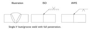 сварные швы, обозначения по ISO и AWS