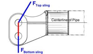 узел траверсы с отверстием на нейтральной оси
