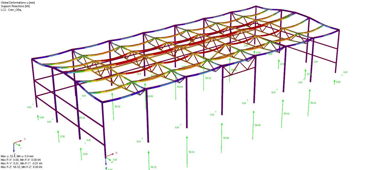 Схема стального каркаса BIM